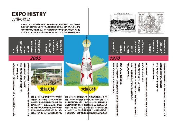 万国博覧会の歴史